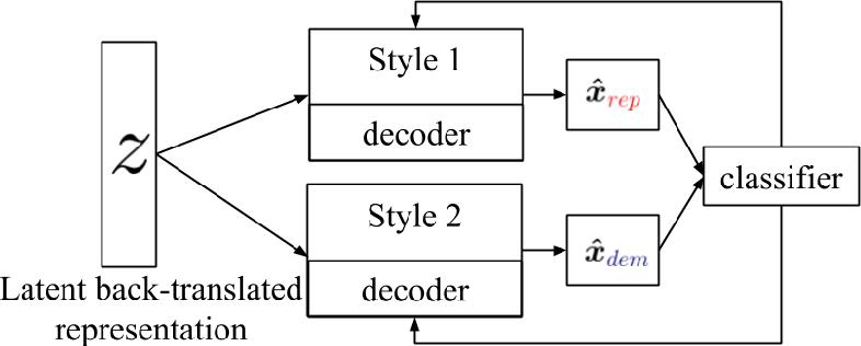 Figure 3 for Style Transfer Through Back-Translation