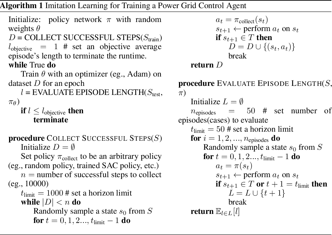Figure 2 for Rethink AI-based Power Grid Control: Diving Into Algorithm Design