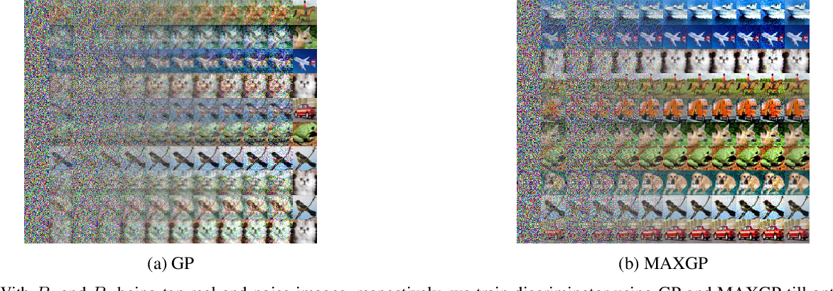 Figure 2 for Towards Efficient and Unbiased Implementation of Lipschitz Continuity in GANs