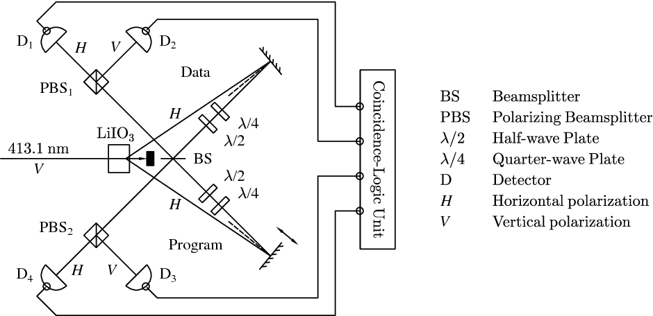 Fig. 2. Scheme of the measurement setup.