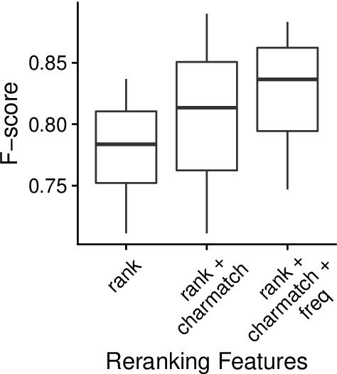 Figure 4 for Better than BERT but Worse than Baseline