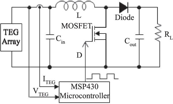 A Linear Extrapolation-Based MPPT Algorithm for