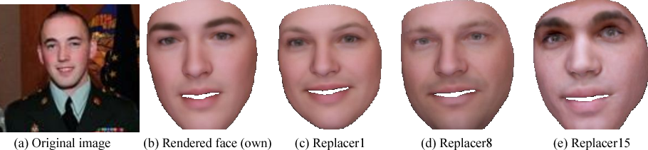 Figure 3 for A Hybrid Model for Identity Obfuscation by Face Replacement