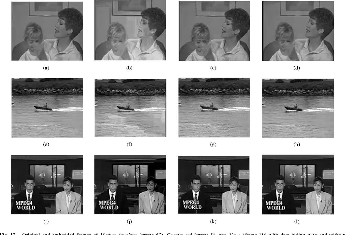 Figure 12 from A Data Hiding Algorithm for H.264/AVC Video Streams ...