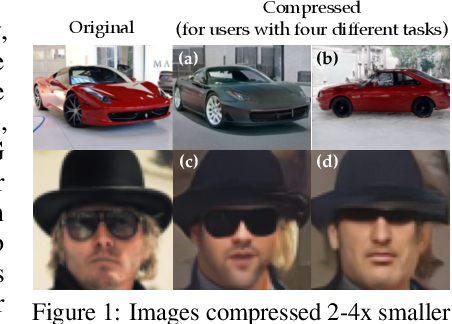 Figure 1 for Pragmatic Image Compression for Human-in-the-Loop Decision-Making
