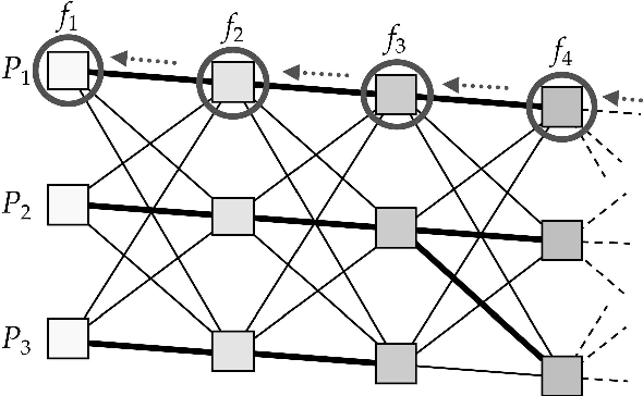 Fig. 9. Part III of the t2-mapping example.