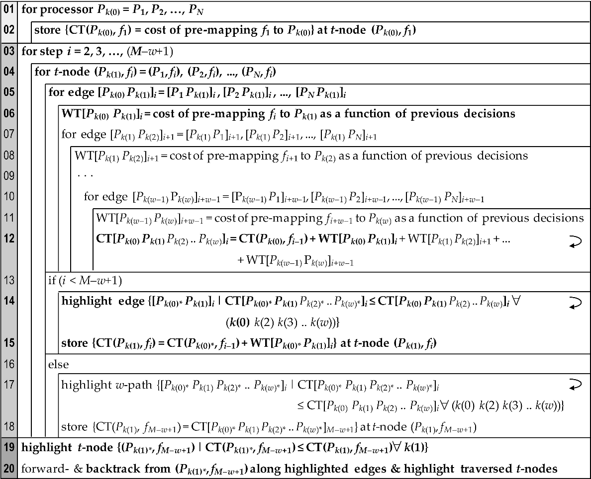 Fig. 7. tw-mapping—pseudocode (the bold expressions describe the t1-mapping).