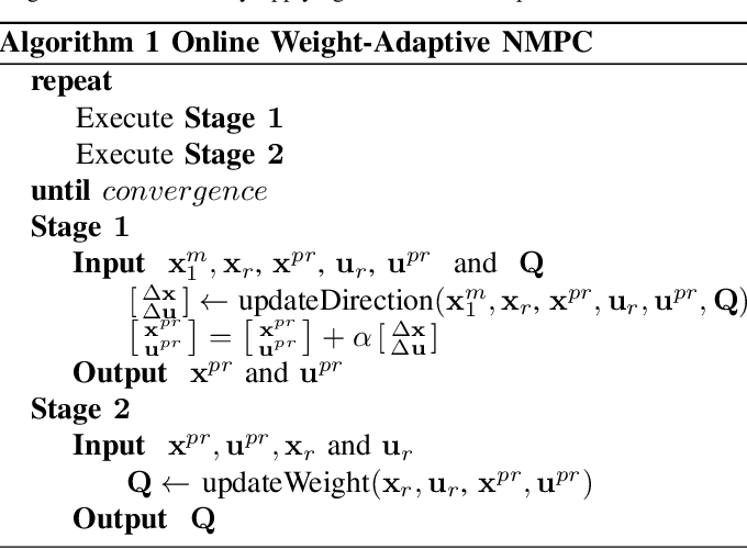 Figure 2 for Online Weight-adaptive Nonlinear Model Predictive Control