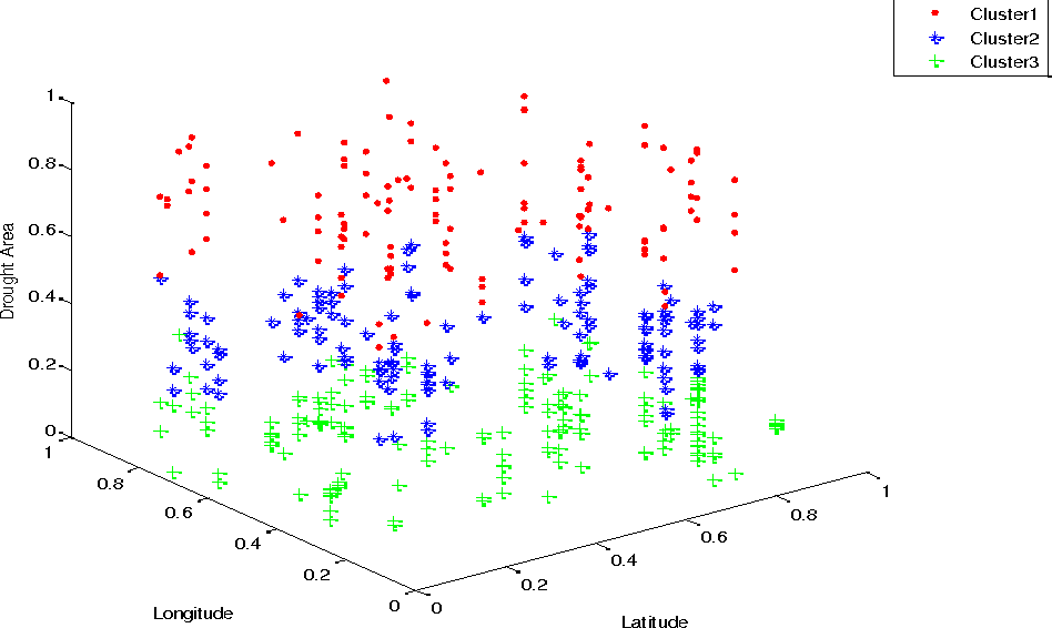 PDF] Implementation of the Fuzzy C-Means Clustering Algorithm in