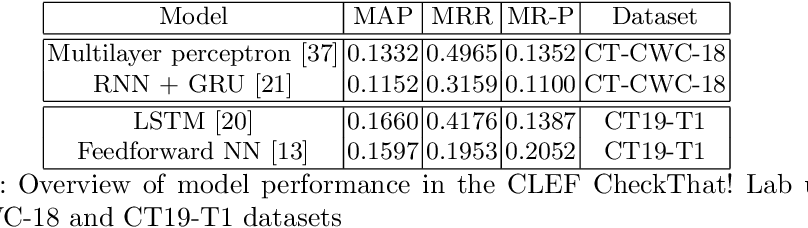 Figure 3 for Checkworthiness in Automatic Claim Detection Models: Definitions and Analysis of Datasets
