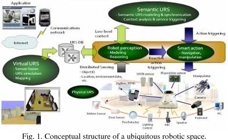 Robot Navigation Service Platform in Large-Scale Artificial