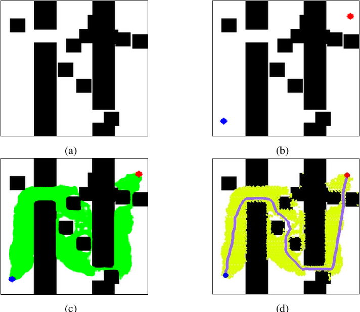 Figure 1 for Conditional Generative Adversarial Networks for Optimal Path Planning
