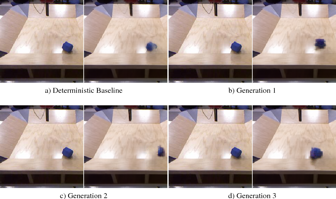 Figure 4 for Prediction Under Uncertainty with Error-Encoding Networks