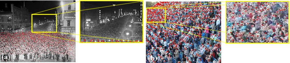 Figure 1 for Composition Loss for Counting, Density Map Estimation and Localization in Dense Crowds