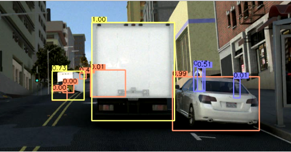 Figure 3 for Learning to Track with Object Permanence