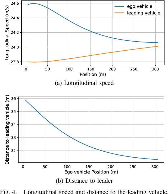 Figure 3 for Automated Lane Change Strategy using Proximal Policy Optimization-based Deep Reinforcement Learning