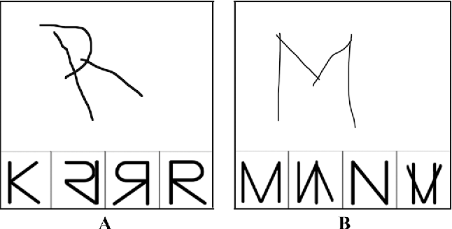 Visual – motor symbol production facilitates letter recognition in ...