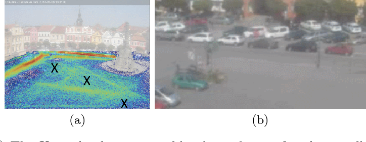 Figure 4 for Lost in Time: Temporal Analytics for Long-Term Video Surveillance