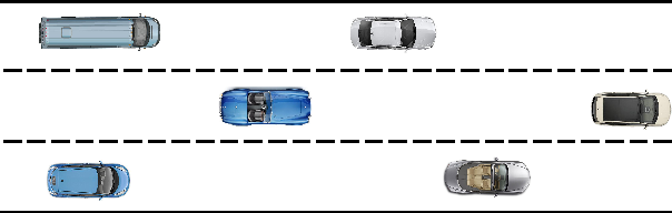 Figure 1 for Game-Theoretic Modeling of Driver and Vehicle Interactions for Verification and Validation of Autonomous Vehicle Control Systems