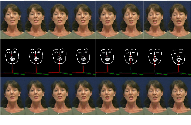 Figure 4 for Text2Video: Text-driven Talking-head Video Synthesis with Phonetic Dictionary