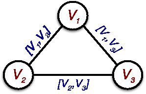 Figure 1 for Template Based Inference in Symmetric Relational Markov Random Fields