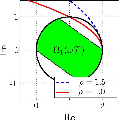 figure C.2