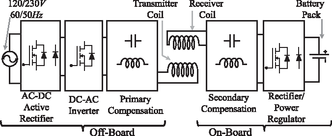 Figure 1 From Analysis And Design Of Current Fed Half Bridge Clc