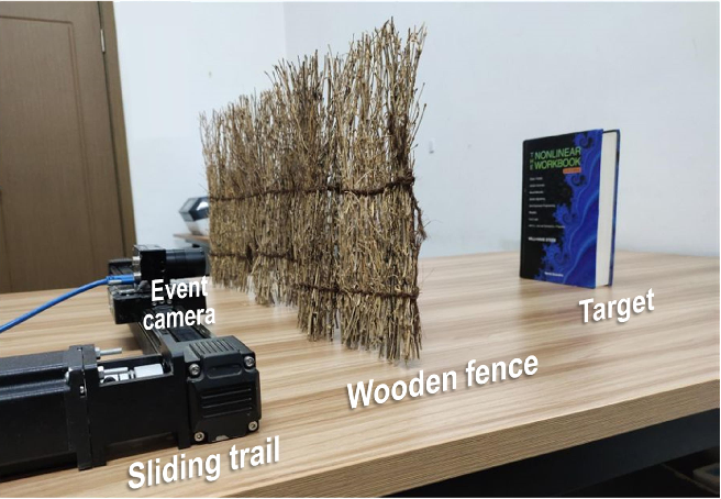 Figure 3 for Event-based Synthetic Aperture Imaging with a Hybrid Network