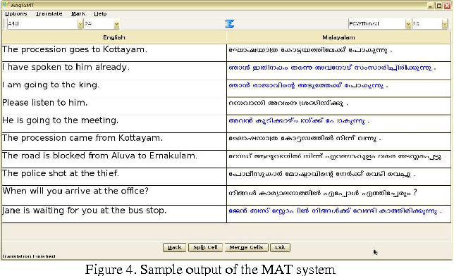 You had better meaning in malayalam