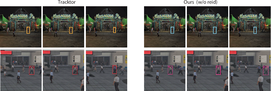 Figure 4 for Multi-Object Tracking with Siamese Track-RCNN