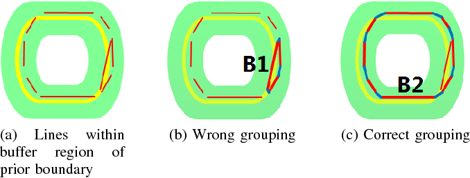 Figure 3 for Real-Time Salient Closed Boundary Tracking via Line Segments Perceptual Grouping