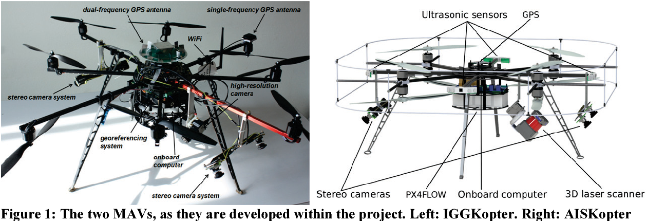 Figure 1 from Towards Autonomous Navigation of an UAV-based Mobile