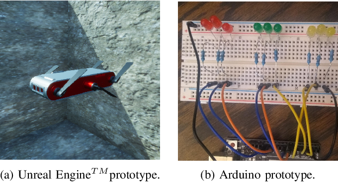 Figure 2 for Robot Communication Via Motion: Closing the Underwater Human-Robot Interaction Loop