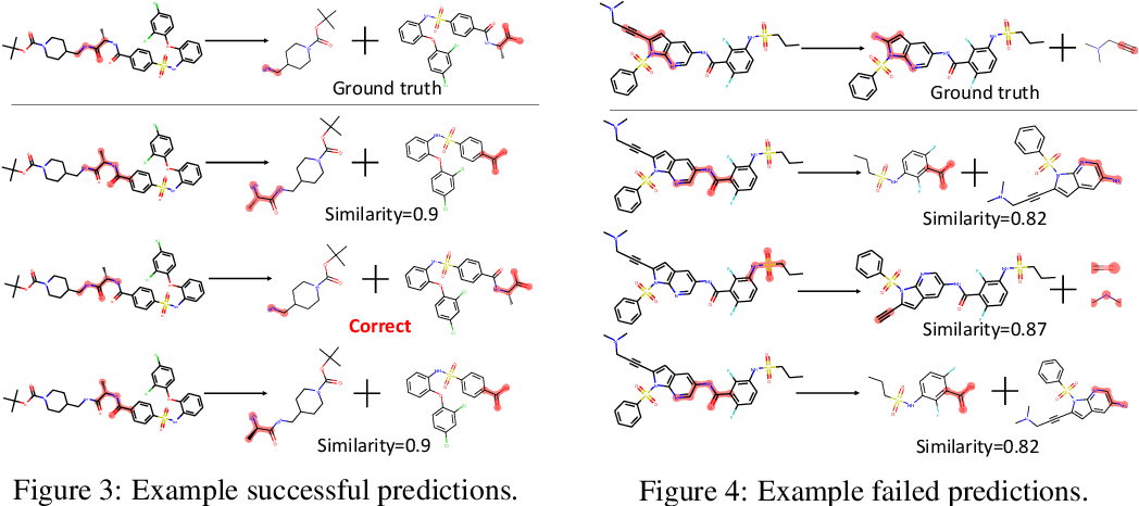 Figure 4 for Retrosynthesis Prediction with Conditional Graph Logic Network
