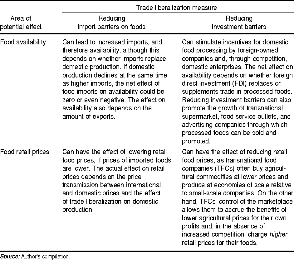 Implications Of The Central America Dominican Republic Free Trade