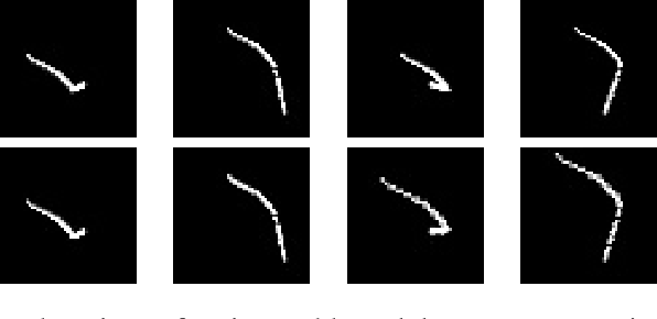 Figure 4 for Planar Geometry and Latest Scene Recovery from a Single Motion Blurred Image