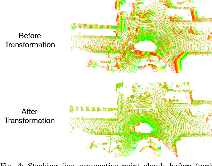 Figure 4 for Real-Time Spatio-Temporal LiDAR Point Cloud Compression
