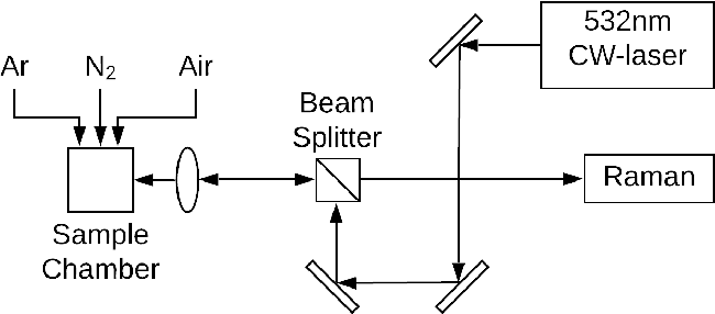 Figure 1 for Modeling and Optimizing Laser-Induced Graphene