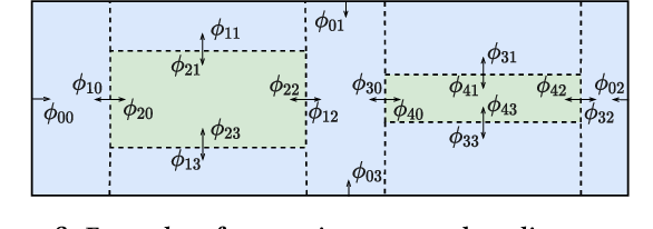 Figure 3 for Optimal Mixed Discrete-Continuous Planning for Linear Hybrid Systems