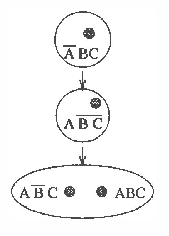 Figure 2 for Modal Logics for Qualitative Possibility and Beliefs