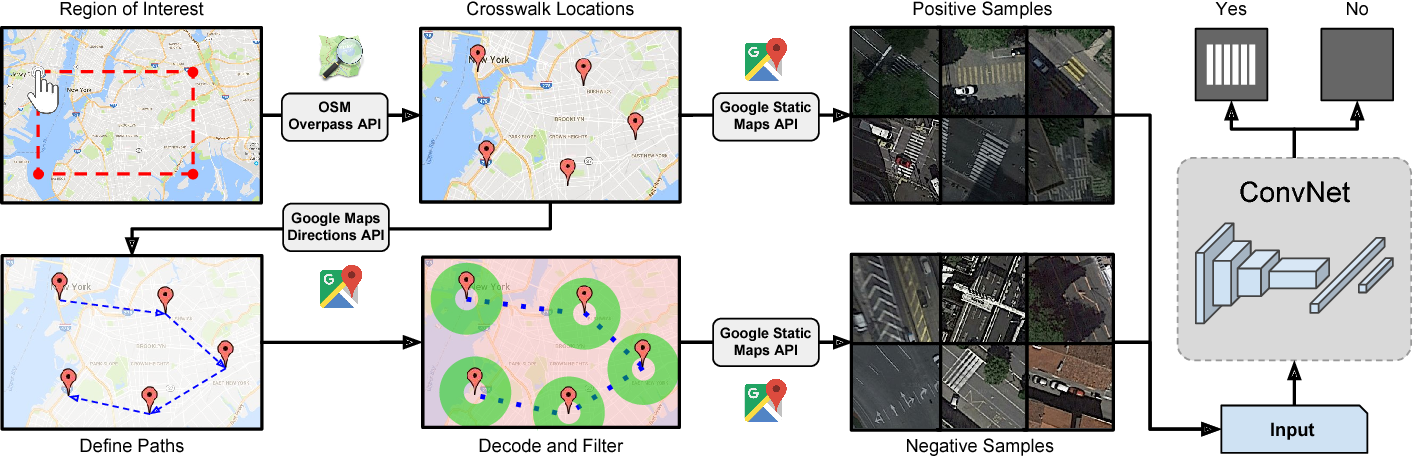 Figure 1 for Deep Learning Based Large-Scale Automatic Satellite Crosswalk Classification
