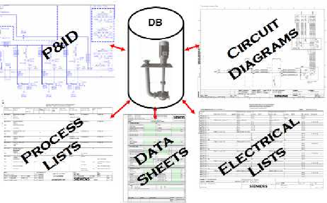 PDF] Engineering Design Tool Standards and Interfacing Possibilities