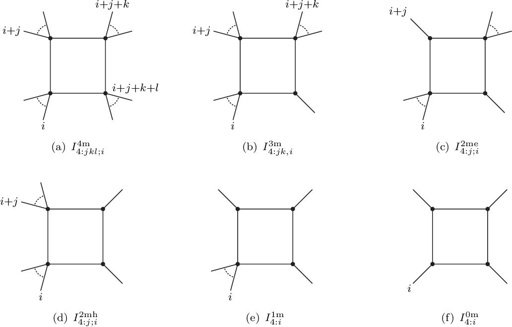 figure 1–3