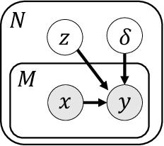 Figure 3 for Clustering Left-Censored Multivariate Time-Series