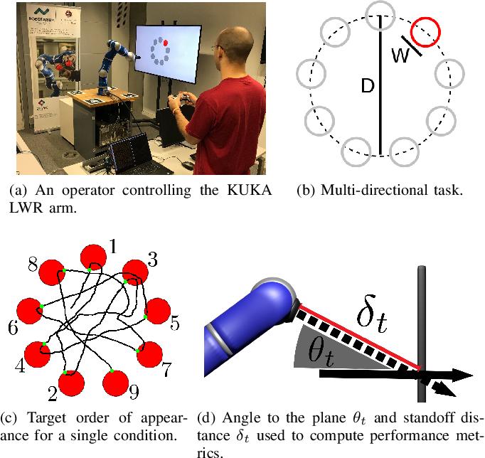 Figure 3 for Comparing Alternate Modes of Teleoperation for Constrained Tasks