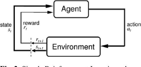 Figure 3 for Federated Transfer Learning with Dynamic Gradient Aggregation