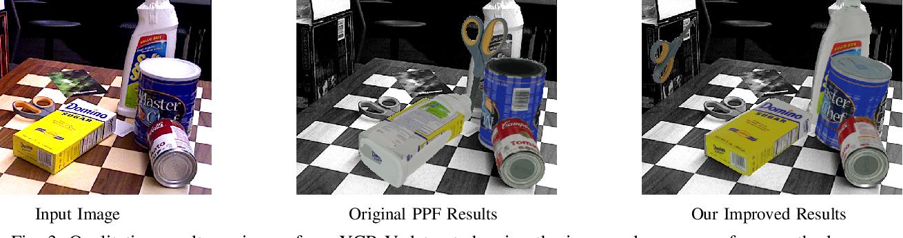 Figure 3 for ZePHyR: Zero-shot Pose Hypothesis Rating