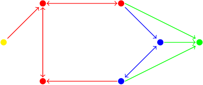 Figure 1 for Integer Programming for Causal Structure Learning in the Presence of Latent Variables