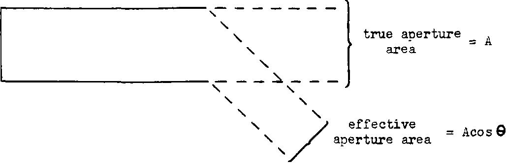 figure 2-4