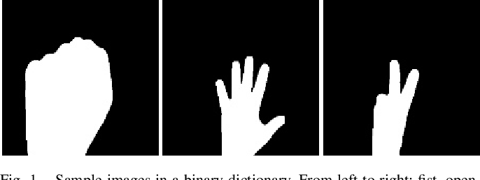 Figure 1 for Hand Gesture Recognition Based on a Nonconvex Regularization
